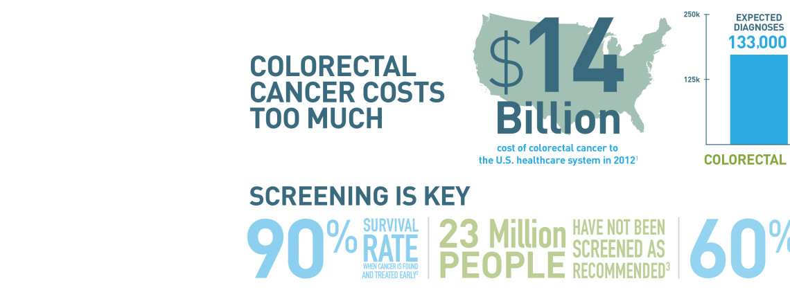 Remove Barriers to Colorectal Cancer Screening